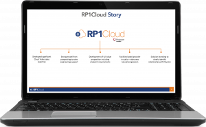 RP1Cloud Story Customer Portal Laptop
